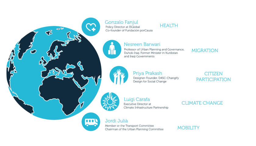 Global Challenges - Cities To Be