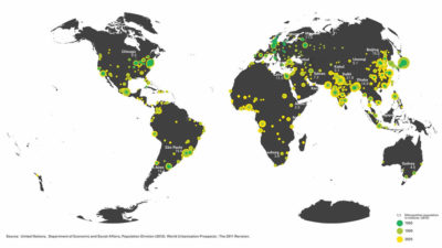 An urbanizing world and one size fits all solutions
